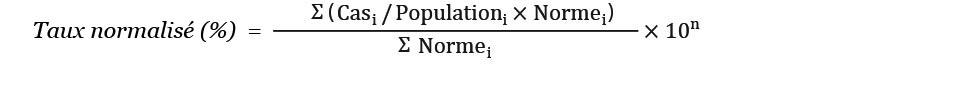 Afin d'obtenir une description détaillée de cet equation, veuillez communiquer avec le service de santé publique de Sudbury et du district