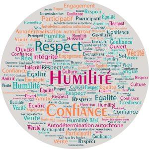 Une image de les valeurs communes que sont l'humilité, la confiance et le respect.