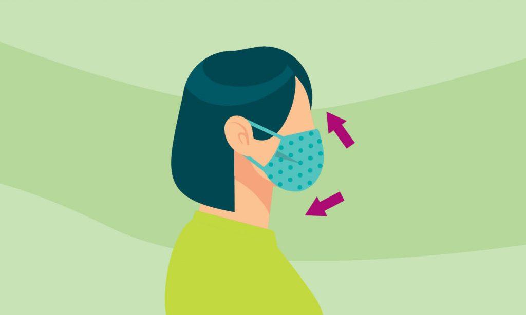 Ce visuel montre le profil d'une personne portant correctement un masque en tissu artisanal. Un élastique est fixé à l'extrémité du masque et est passé autour des oreilles. Le masque couvre complètement le nez et la bouche.