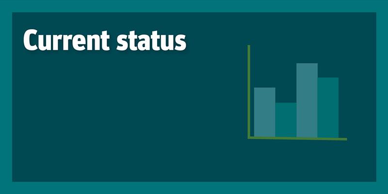 Current status (COVID-19)